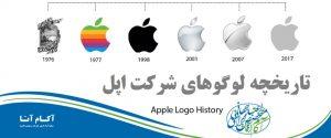 تاریخچه لوگو های اپل شرکت اپل طراحی لوگو بهترین طراح لوگو شرکتی شخصی لوگو مطب پزشکی طراحی لوگو دندانپزشکی درمانگاه