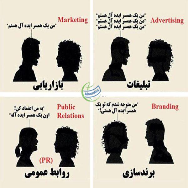 تفاوت بازاریابی و برندینگ، برندسازی، تبلیغات و روابط عمومی مشاور مشاوره